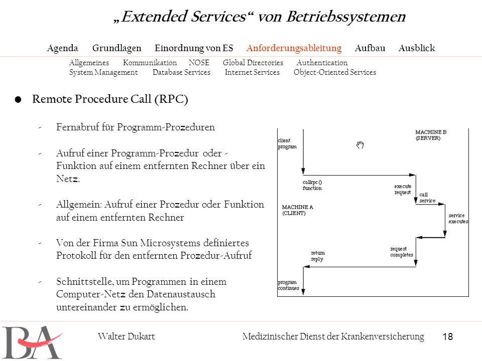 18 Walter DukartMedizinischer Dienst der Krankenversicherung Remote Procedure Call (RPC) -Fernabruf für Programm-Prozeduren -Aufruf einer Programm-Pro