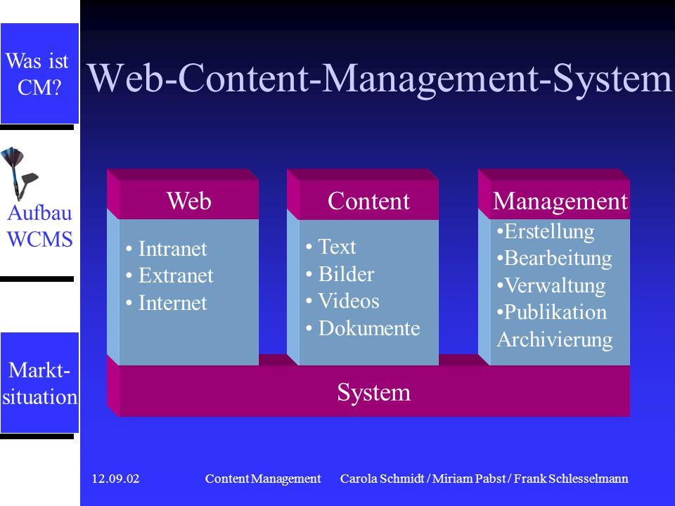 12.09.02 Content ManagementCarola Schmidt / Miriam Pabst / Frank Schlesselmann Aufbau von Web Content Management Systemen Aufbau WCMS Aufbau WCMS Mark