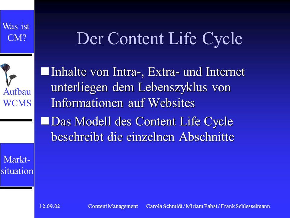 12.09.02 Content ManagementCarola Schmidt / Miriam Pabst / Frank Schlesselmann System Web-Content-Management-System Aufbau WCMS Aufbau WCMS Markt- situation Markt- situation Aufbau WCMS Aufbau WCMS Was ist CM.