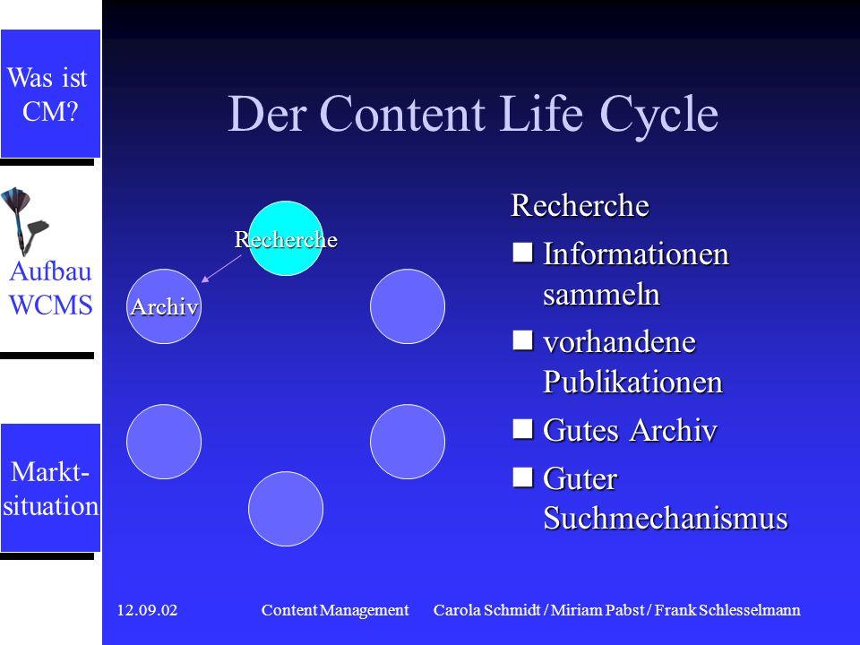12.09.02 Content ManagementCarola Schmidt / Miriam Pabst / Frank Schlesselmann Der Content Life Cycle Aufbau WCMS Aufbau WCMS Markt- situation Markt- situation Aufbau WCMS Aufbau WCMS Was ist CM.