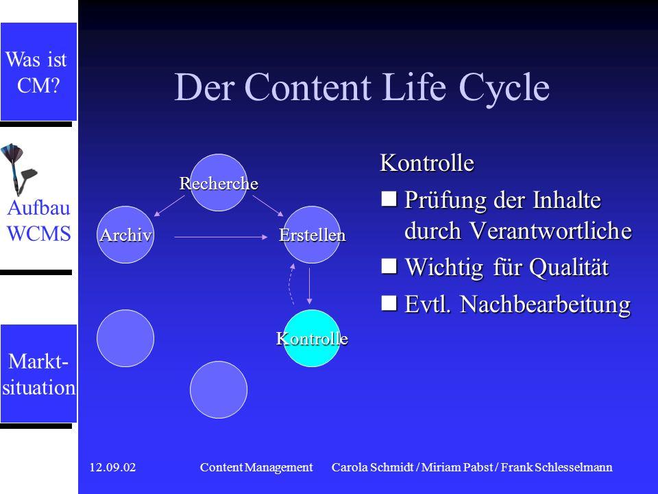12.09.02 Content ManagementCarola Schmidt / Miriam Pabst / Frank Schlesselmann Der Content Life Cycle Erstellen Inhalte werden erstellt Text Grafiken