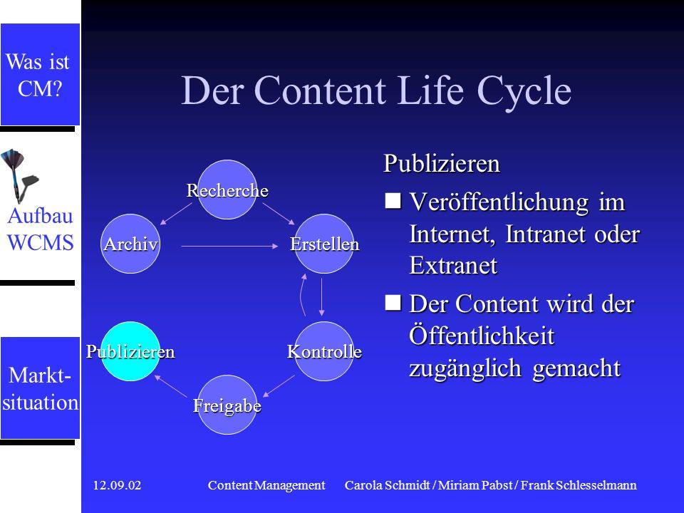 12.09.02 Content ManagementCarola Schmidt / Miriam Pabst / Frank Schlesselmann Der Content Life Cycle Freigabe Freigabe zur Publikation Recherche Erst