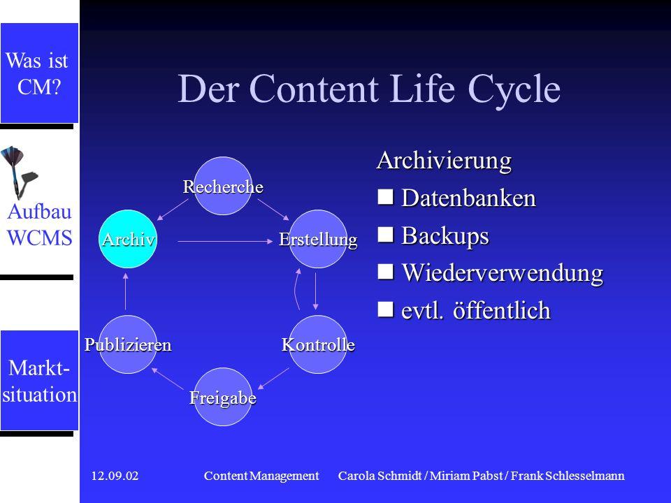 12.09.02 Content ManagementCarola Schmidt / Miriam Pabst / Frank Schlesselmann Der Content Life Cycle Publizieren Veröffentlichung im Internet, Intran