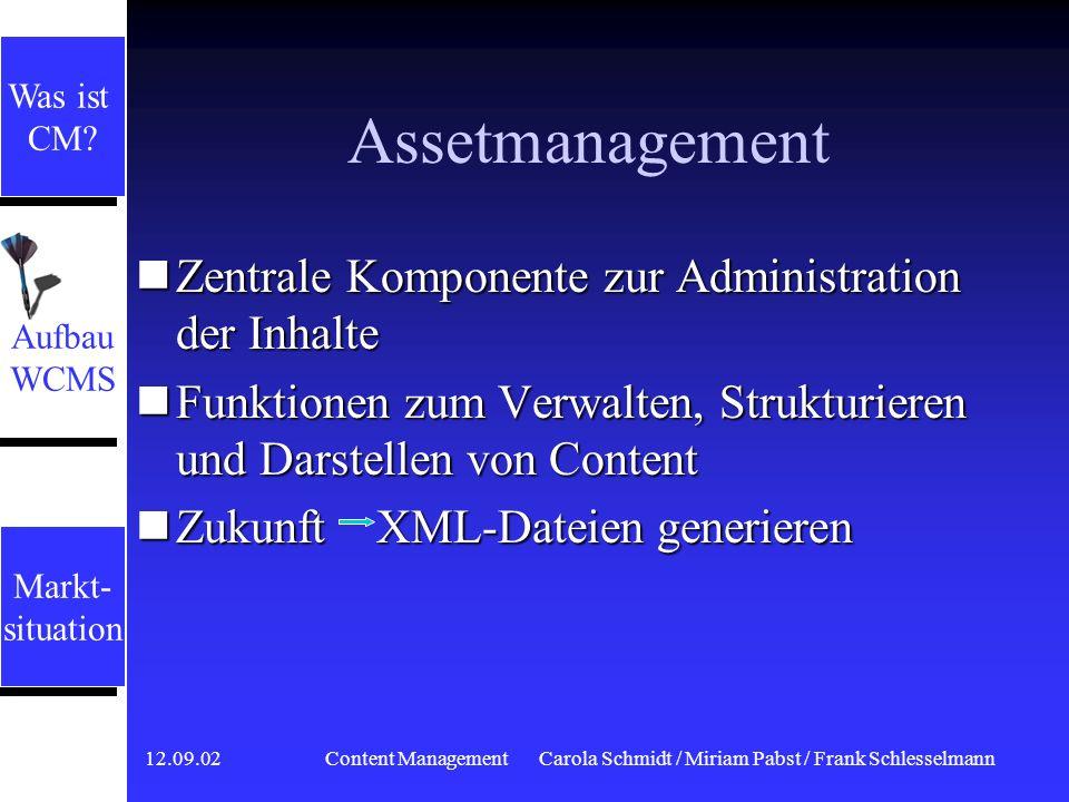 12.09.02 Content ManagementCarola Schmidt / Miriam Pabst / Frank Schlesselmann Kernkomponenten eines WCMS Aufbau WCMS Aufbau WCMS Markt- situation Mar