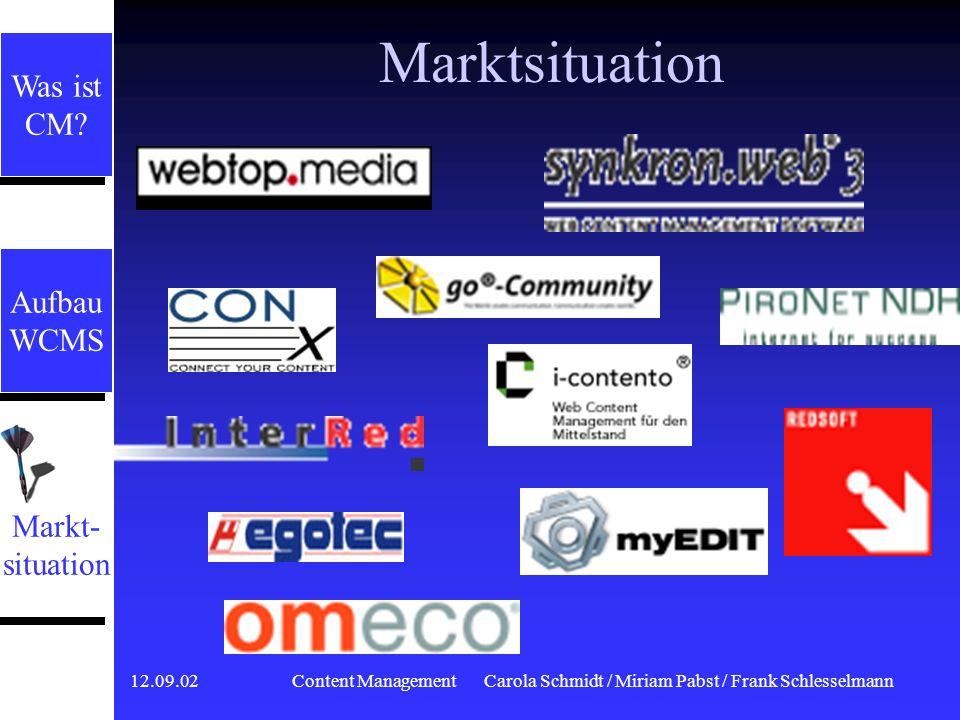 12.09.02 Content ManagementCarola Schmidt / Miriam Pabst / Frank Schlesselmann Applikationsserver Aufbau WCMS Aufbau WCMS Markt- situation Markt- situ