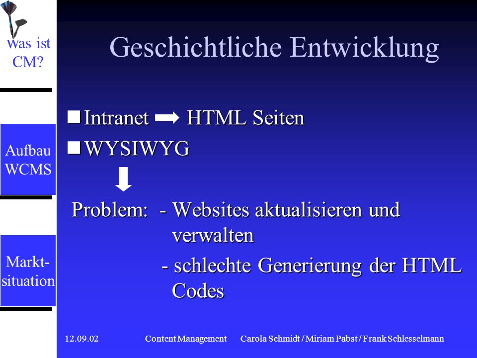 12.09.02 Content ManagementCarola Schmidt / Miriam Pabst / Frank Schlesselmann Geschichtliche Entwicklung Intranet HTML Seiten Intranet HTML Seiten WYSIWYG WYSIWYG Problem: - Websites aktualisieren und verwalten Problem: - Websites aktualisieren und verwalten - schlechte Generierung der HTML Codes Was ist CM.