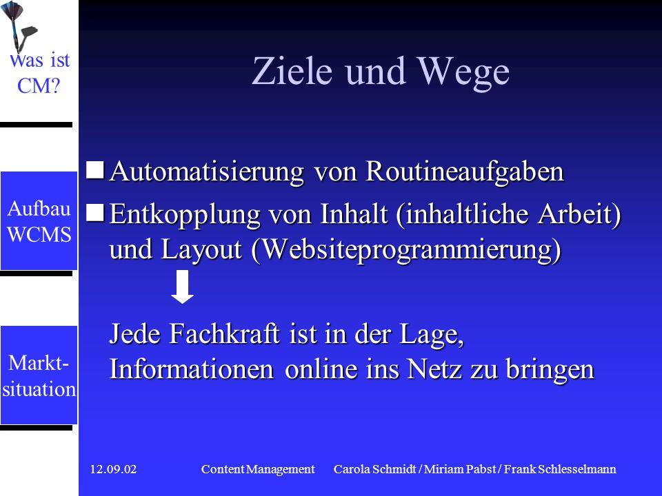 12.09.02 Content ManagementCarola Schmidt / Miriam Pabst / Frank Schlesselmann Ziele und Wege Automatisierung von Routineaufgaben Automatisierung von Routineaufgaben Entkopplung von Inhalt (inhaltliche Arbeit) und Layout (Websiteprogrammierung) Entkopplung von Inhalt (inhaltliche Arbeit) und Layout (Websiteprogrammierung) Jede Fachkraft ist in der Lage, Informationen online ins Netz zu bringen Was ist CM.