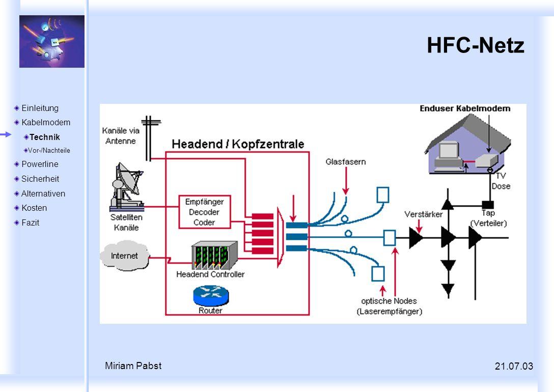 21.07.03 Miriam Pabst HFC-Netz Einleitung Kabelmodem Technik Vor-/Nachteile Powerline Sicherheit Alternativen Kosten Fazit