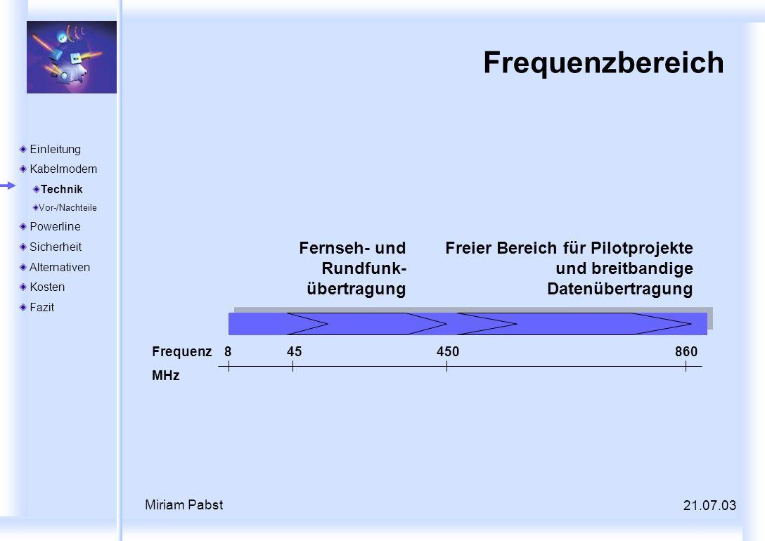 21.07.03 Miriam Pabst Frequenzbereich Einleitung Kabelmodem Technik Vor-/Nachteile Powerline Sicherheit Alternativen Kosten Fazit Frequenz 845 450 860