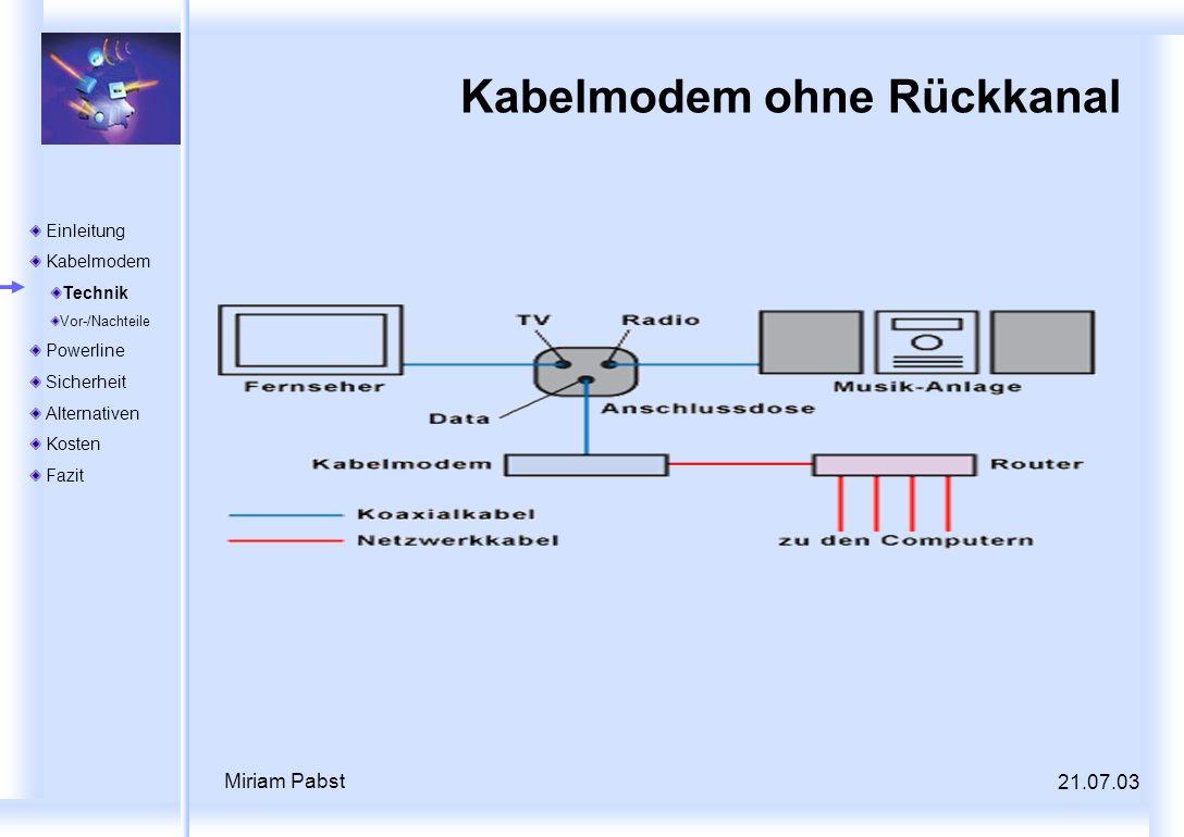21.07.03 Miriam Pabst Kabelmodem ohne Rückkanal Einleitung Kabelmodem Technik Vor-/Nachteile Powerline Sicherheit Alternativen Kosten Fazit