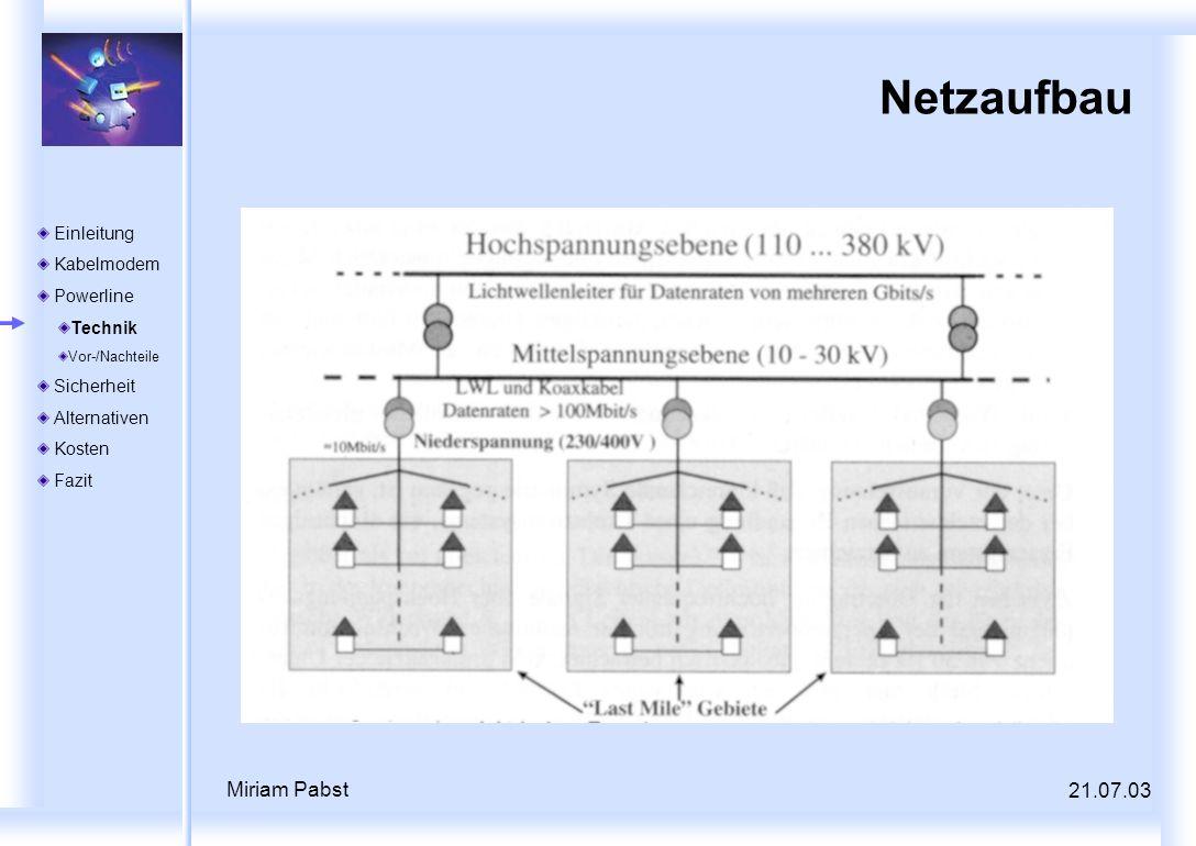 21.07.03 Miriam Pabst Netzaufbau Einleitung Kabelmodem Powerline Technik Vor-/Nachteile Sicherheit Alternativen Kosten Fazit