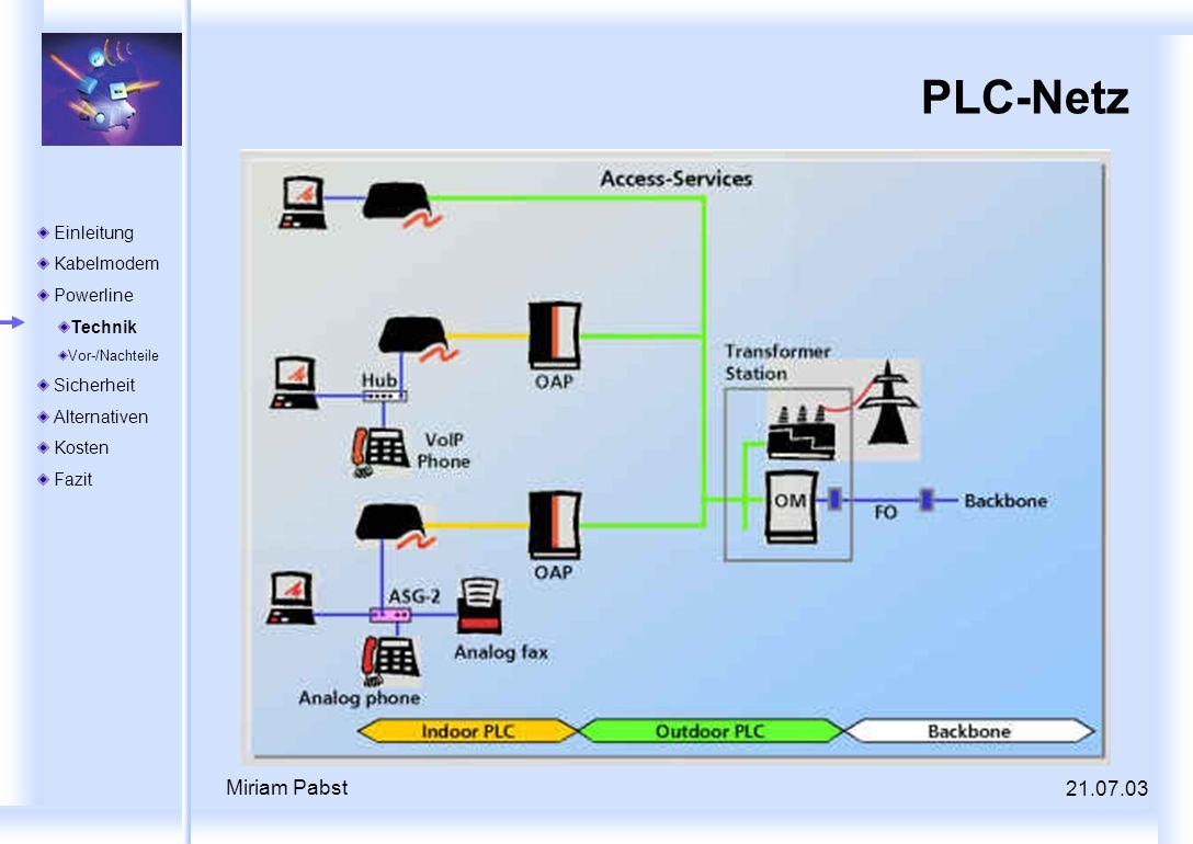 21.07.03 Miriam Pabst PLC-Netz Einleitung Kabelmodem Powerline Technik Vor-/Nachteile Sicherheit Alternativen Kosten Fazit