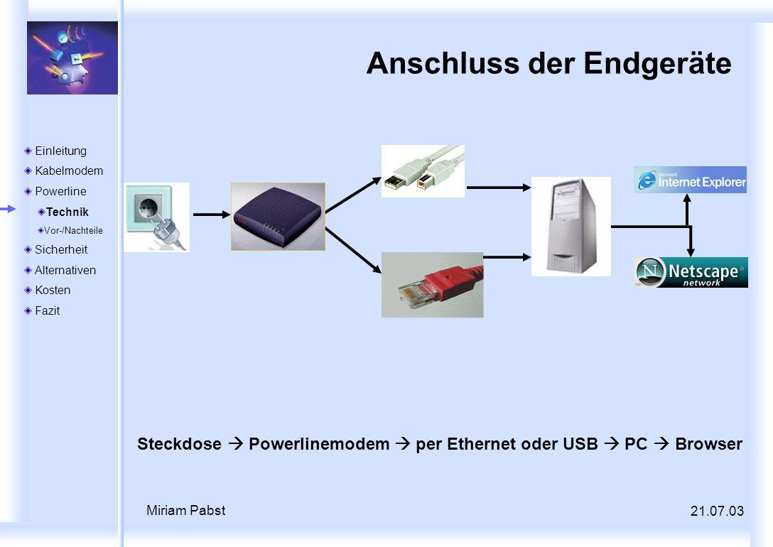 21.07.03 Miriam Pabst Anschluss der Endgeräte Steckdose Powerlinemodem per Ethernet oder USB PC Browser Einleitung Kabelmodem Powerline Technik Vor-/N