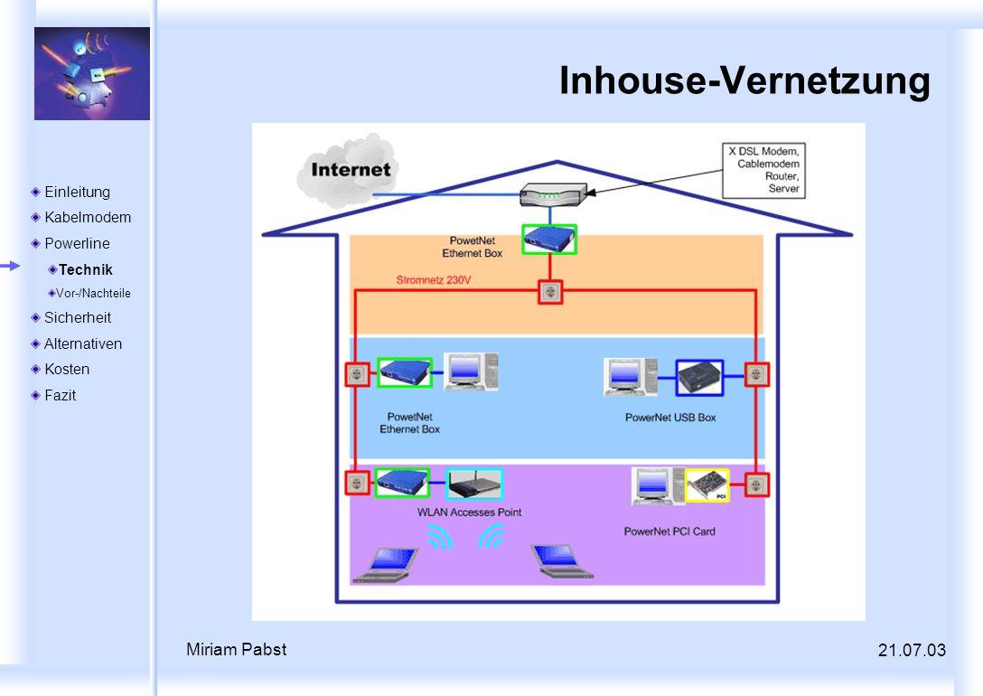 21.07.03 Miriam Pabst Inhouse-Vernetzung Einleitung Kabelmodem Powerline Technik Vor-/Nachteile Sicherheit Alternativen Kosten Fazit