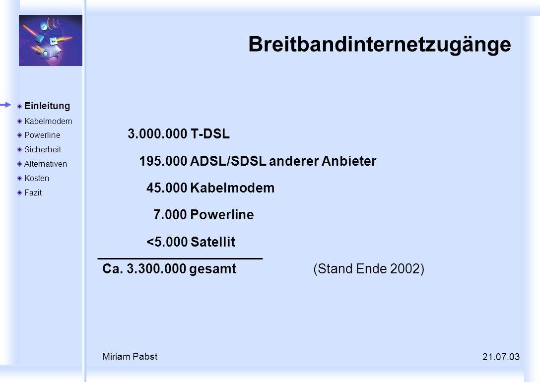 21.07.03 Miriam Pabst Breitbandinternetzugänge 3.000.000 T-DSL 195.000 ADSL/SDSL anderer Anbieter 45.000 Kabelmodem 7.000 Powerline <5.000 Satellit Ca