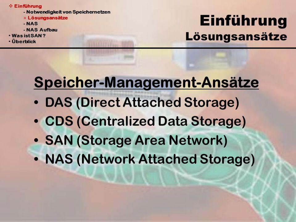 Einführung - Notwendigkeit von Speichernetzen » Lösungsansätze - NAS - NAS Aufbau Was ist SAN ? Überblick Einführung Lösungsansätze Speicher-Managemen