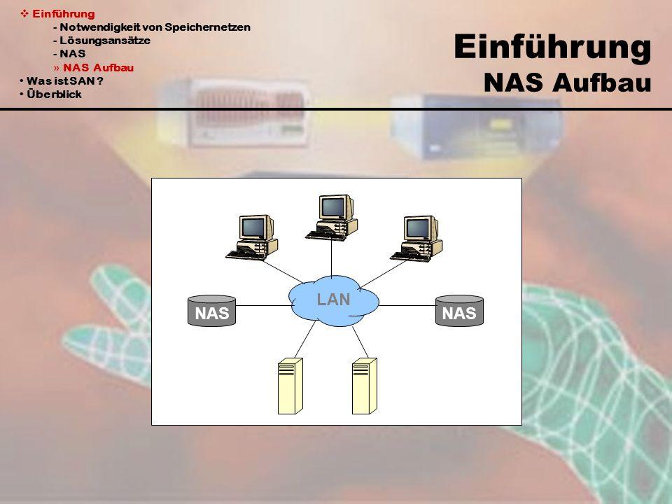Einführung - Notwendigkeit von Speichernetzen - Lösungsansätze - NAS » NAS Aufbau Was ist SAN ? Überblick Einführung NAS Aufbau LAN NAS
