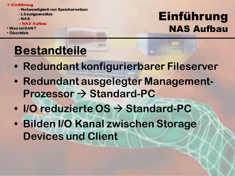 Einführung - Notwendigkeit von Speichernetzen - Lösungsansätze - NAS » NAS Aufbau Was ist SAN ? Überblick Einführung NAS Aufbau Bestandteile Redundant