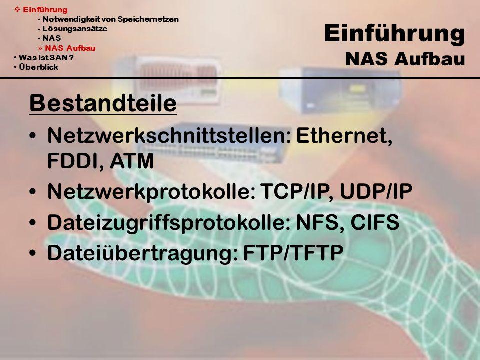 Einführung - Notwendigkeit von Speichernetzen - Lösungsansätze - NAS » NAS Aufbau Was ist SAN ? Überblick Einführung NAS Aufbau Bestandteile Netzwerks