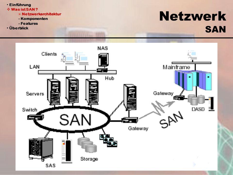 Netzwerk SAN Einführung Was ist SAN ? » Netzwerkarchitektur - Komponenten - Features Überblick