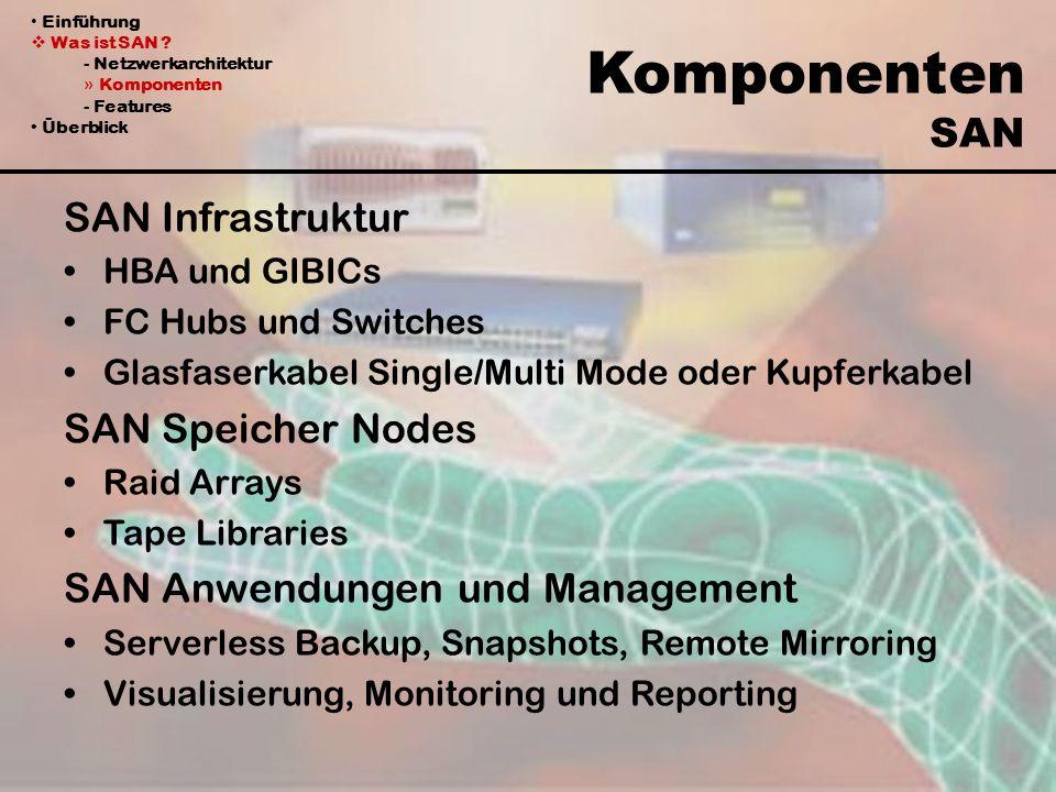 SAN Infrastruktur HBA und GIBICs FC Hubs und Switches Glasfaserkabel Single/Multi Mode oder Kupferkabel SAN Speicher Nodes Raid Arrays Tape Libraries