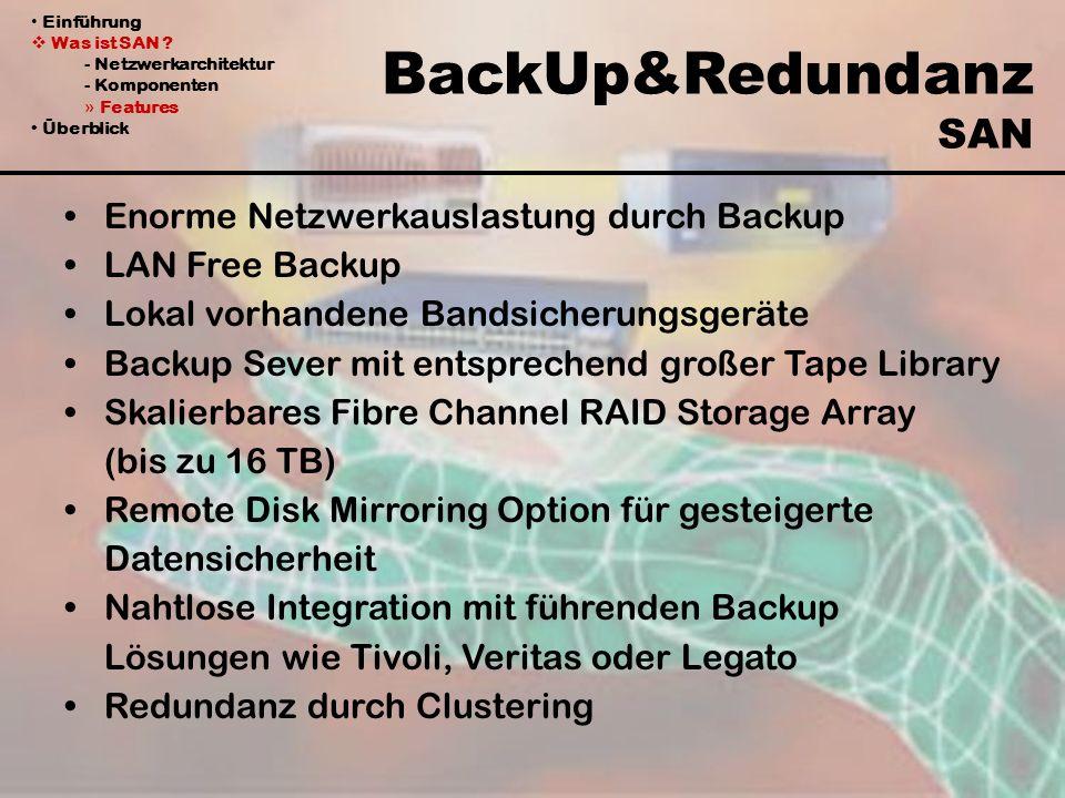 BackUp&Redundanz SAN Enorme Netzwerkauslastung durch Backup LAN Free Backup Lokal vorhandene Bandsicherungsgeräte Backup Sever mit entsprechend großer