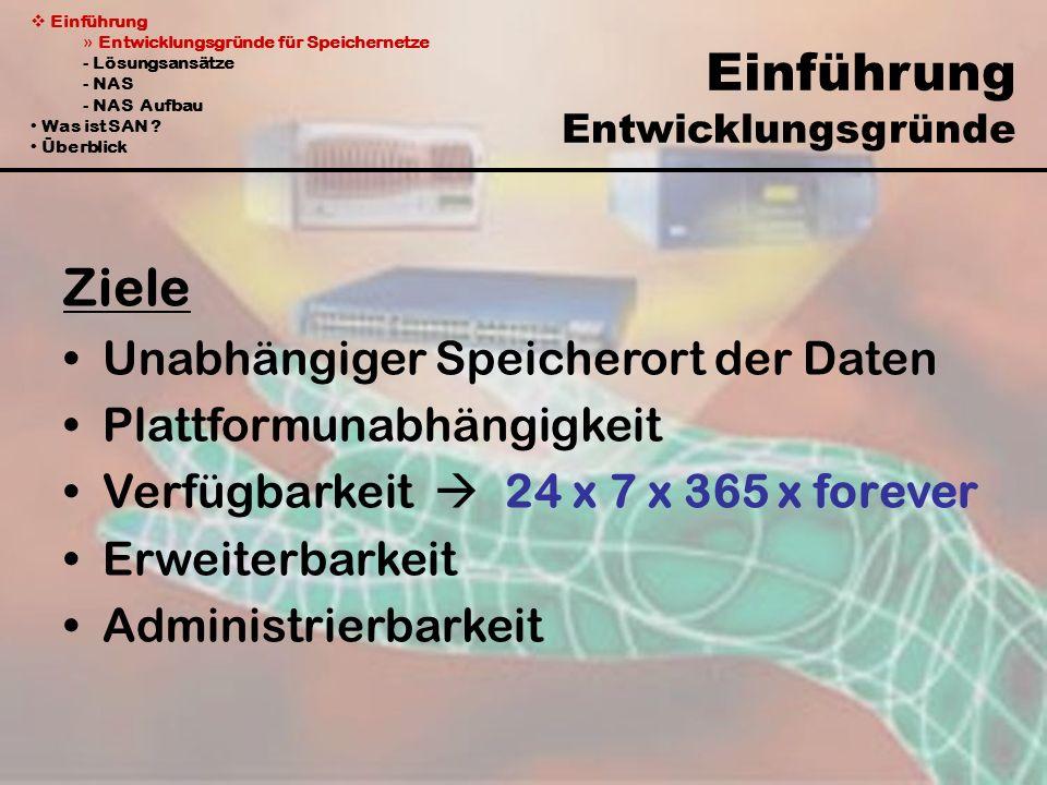 Einführung - Notwendigkeit von Speichernetzen » Lösungsansätze - NAS - NAS Aufbau Was ist SAN .