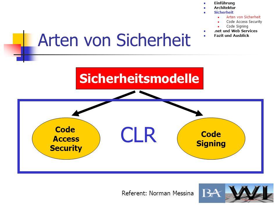 Arten von Sicherheit Einführung Architektur Sicherheit Arten von Sicherheit Code Access Security Code Signing.net und Web Services Fazit und Ausblick