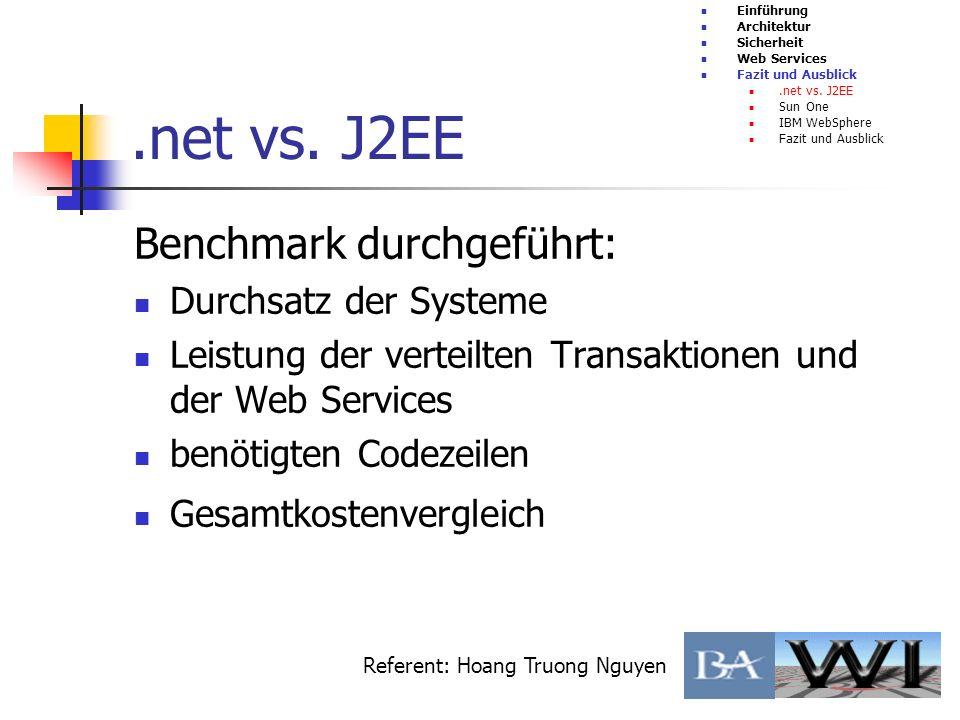 .net vs. J2EE Benchmark durchgeführt: Durchsatz der Systeme Leistung der verteilten Transaktionen und der Web Services benötigten Codezeilen Gesamtkos