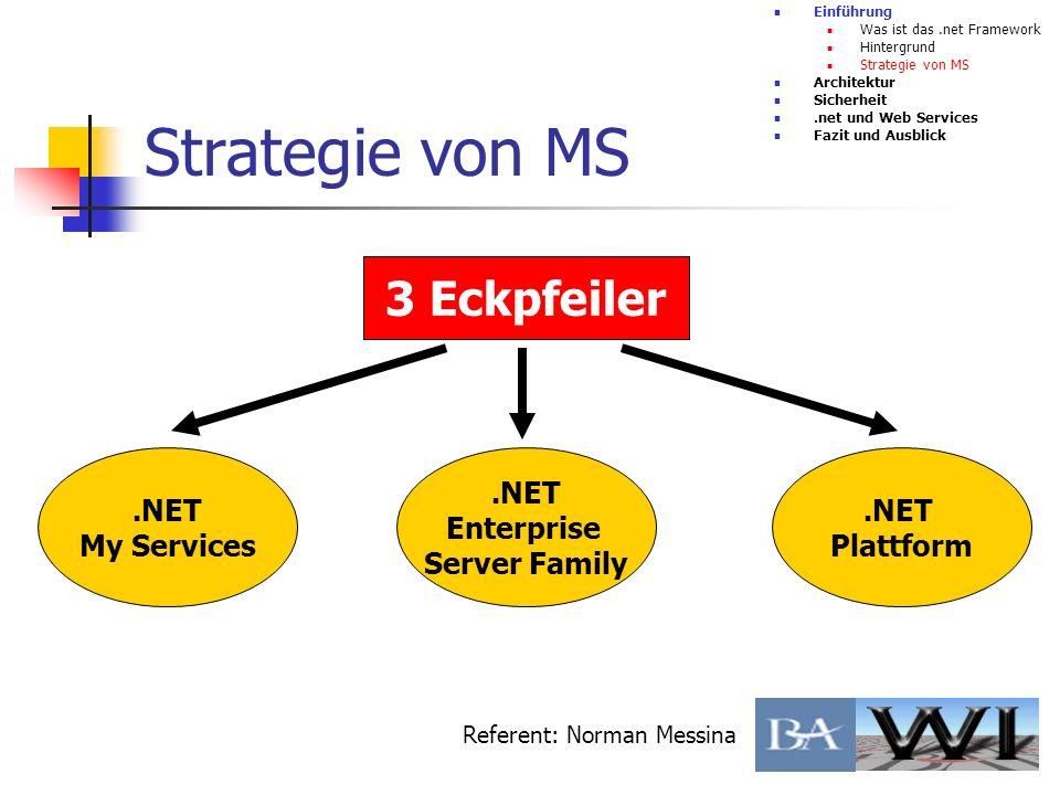 Strategie von MS neue Softwaregeneration (Plattformunabhängigkeit) Bereitstellung Informationen (jederzeit, überall, beliebiges Gerät) einheitliche Infrastruktur totale Vernetzung (interaktive Einheit) einfache Erstellung von Web Services Vorteile von Java ausnutzen und die Schwächen ausmerzen Einführung Was ist das.net Framework Hintergrund Strategie von MS Architektur Sicherheit.net und Web Services Fazit und Ausblick Referent: Norman Messina