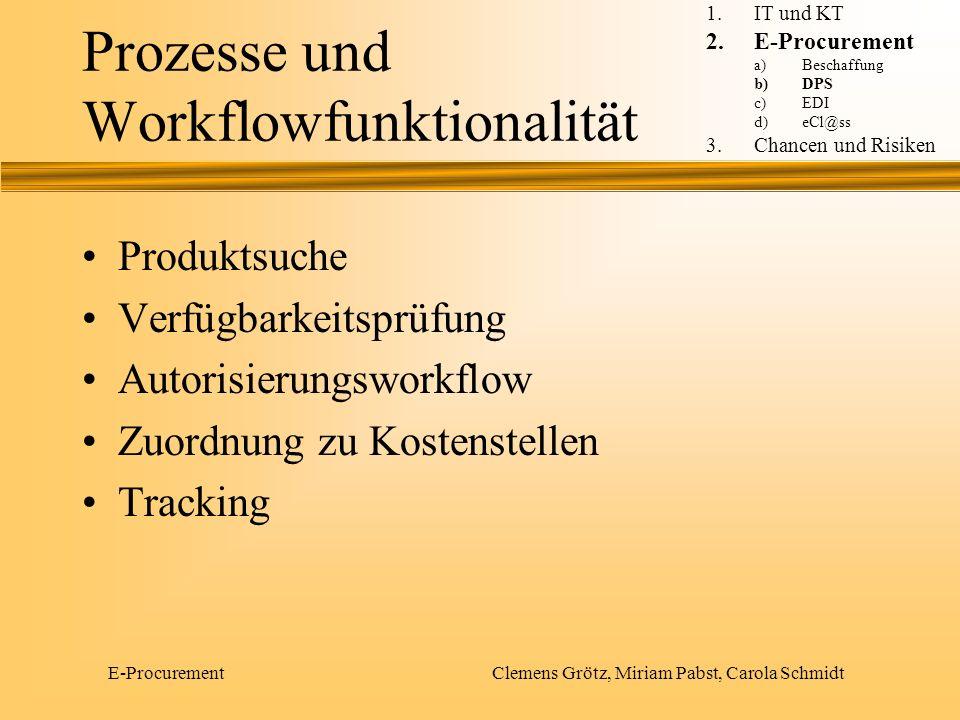 E-Procurement Clemens Grötz, Miriam Pabst, Carola Schmidt Produktsuche Verfügbarkeitsprüfung Autorisierungsworkflow Zuordnung zu Kostenstellen Trackin