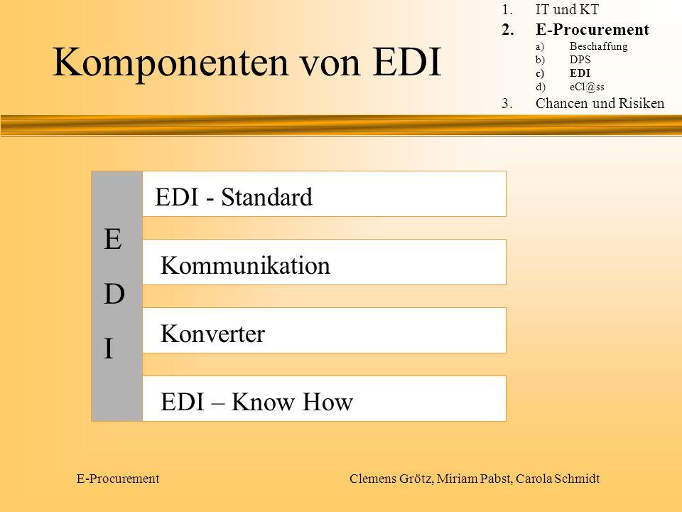 E-Procurement Clemens Grötz, Miriam Pabst, Carola Schmidt Komponenten von EDI EDIEDI EDI - Standard Kommunikation Konverter EDI – Know How 1.IT und KT