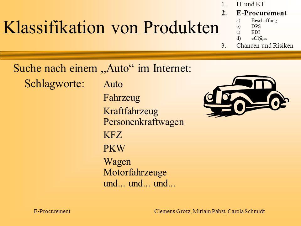 E-Procurement Clemens Grötz, Miriam Pabst, Carola Schmidt Klassifikation von Produkten Suche nach einem Auto im Internet: Schlagworte: Auto Fahrzeug K