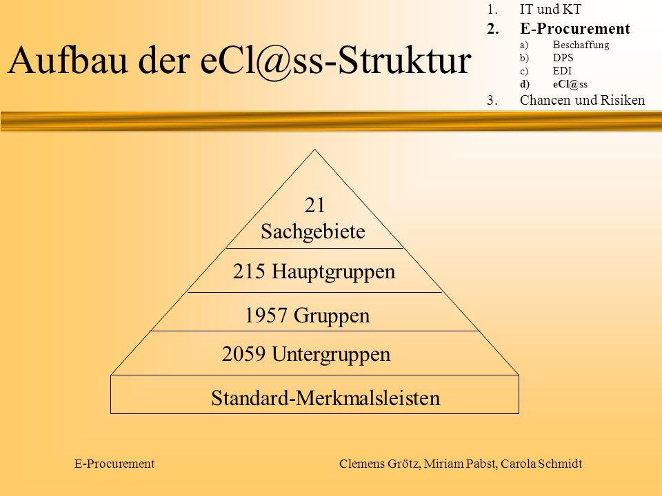 E-Procurement Clemens Grötz, Miriam Pabst, Carola Schmidt Aufbau der eCl@ss-Struktur 21 Sachgebiete 215 Hauptgruppen 1957 Gruppen 2059 Untergruppen St