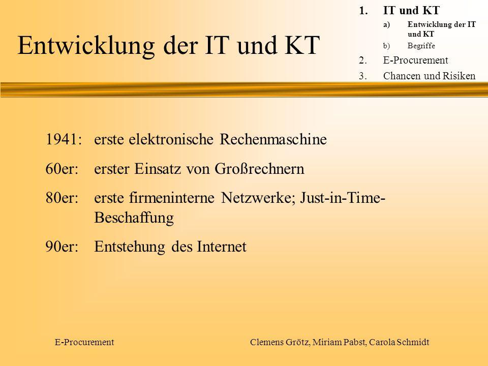 E-Procurement Clemens Grötz, Miriam Pabst, Carola Schmidt Begriffe New Economy E-Business E-Commerce C-to-CB-to-CB-to-B E-Procurement BWLBWL VWLVWL 1.IT und KT a)Entwicklung der IT und KT b)Begriffe 2.E-Procurement 3.Chancen und Risiken