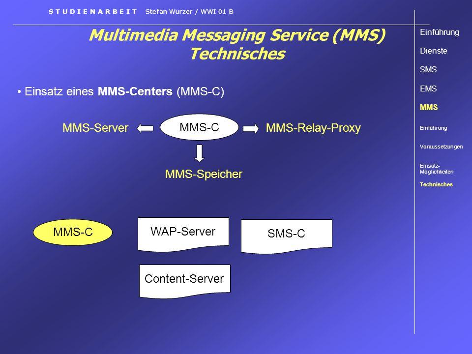 Multimedia Messaging Service (MMS) Technisches Einführung Dienste SMS EMS MMS Einführung Voraussetzungen Einsatz- Möglichkeiten Technisches S T U D I