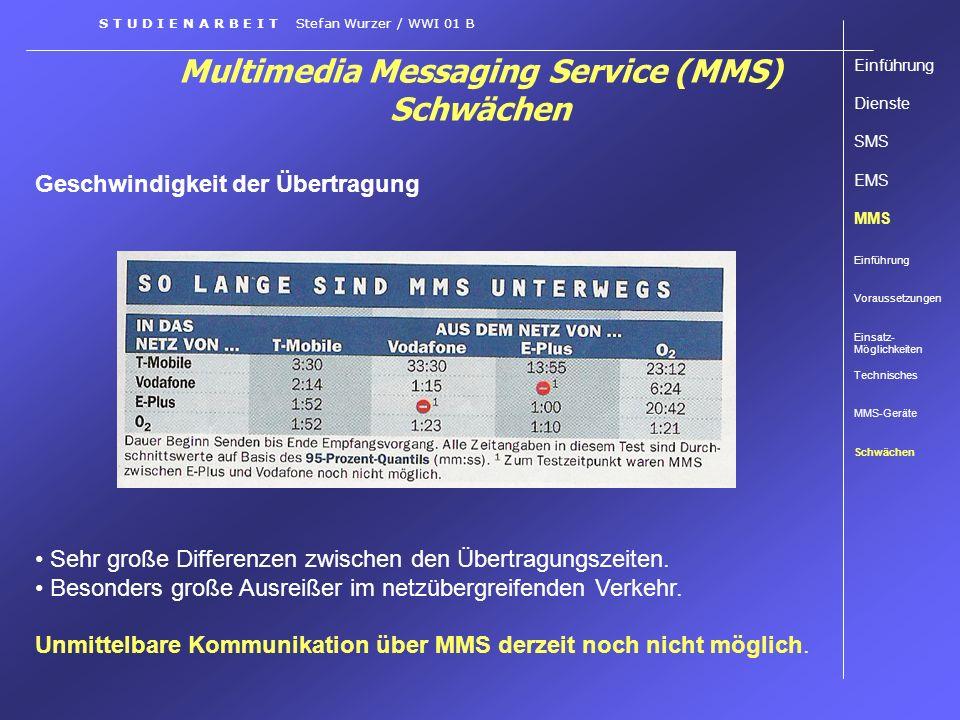 Multimedia Messaging Service (MMS) Schwächen S T U D I E N A R B E I T Stefan Wurzer / WWI 01 B Geschwindigkeit der Übertragung Sehr große Differenzen