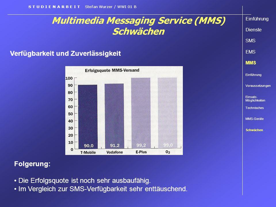 Multimedia Messaging Service (MMS) Schwächen S T U D I E N A R B E I T Stefan Wurzer / WWI 01 B Verfügbarkeit und Zuverlässigkeit Einführung Dienste S