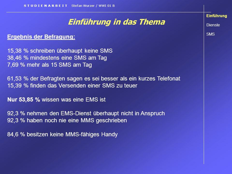 Multimedia Messaging Service (MMS) Schwächen S T U D I E N A R B E I T Stefan Wurzer / WWI 01 B Verfügbarkeit und Zuverlässigkeit Einführung Dienste SMS EMS MMS Einführung Voraussetzungen Einsatz- Möglichkeiten Technisches MMS-Geräte Schwächen Folgerung: Die Erfolgsquote ist noch sehr ausbaufähig.