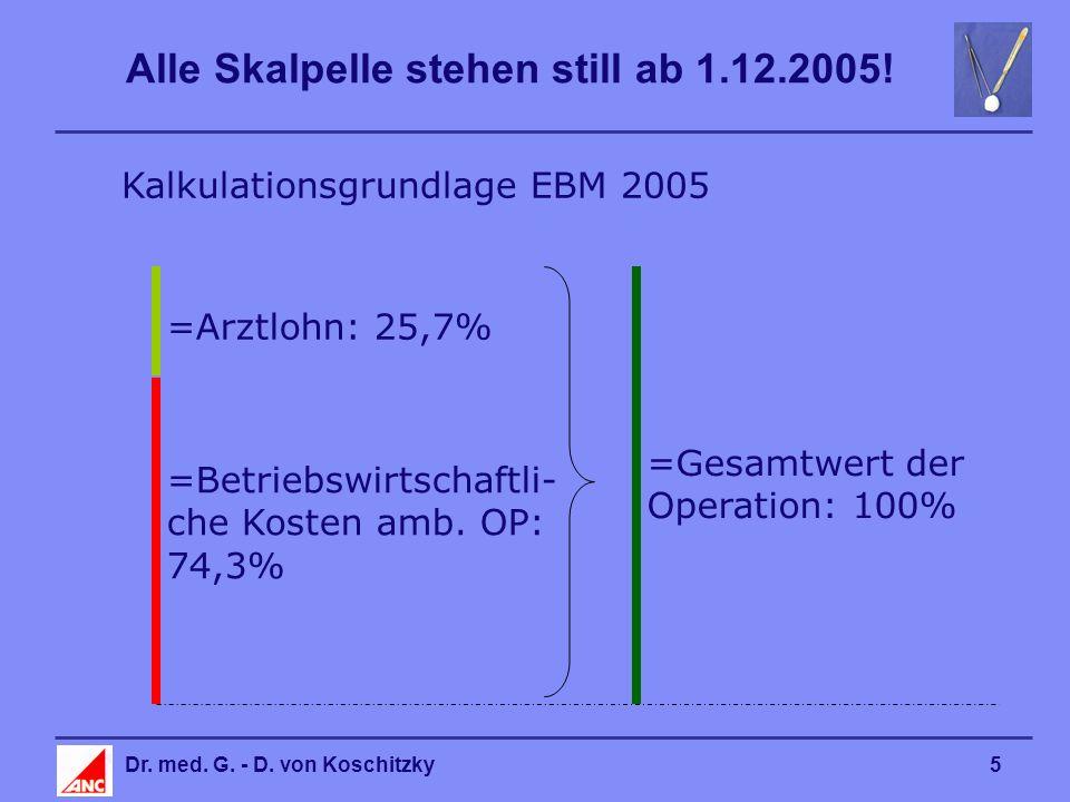 Alle Skalpelle stehen still ab 1.12.2005.Dr. med.