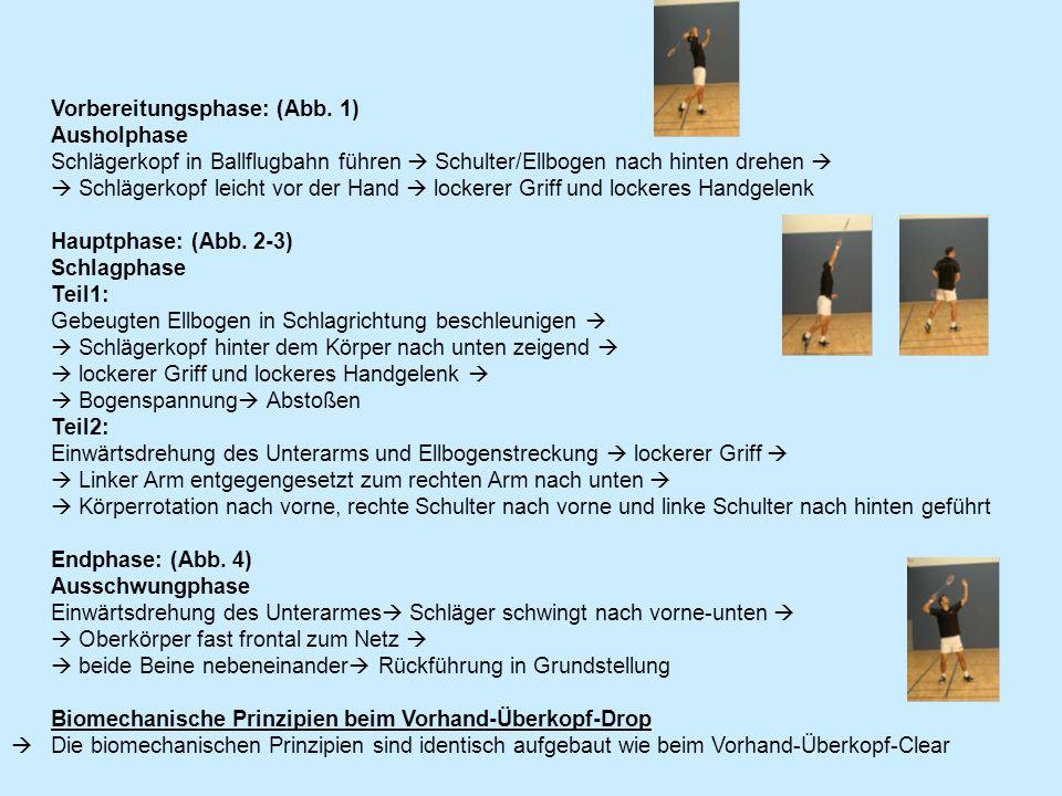 Vorbereitungsphase: (Abb. 1) Ausholphase Schlägerkopf in Ballflugbahn führen Schulter/Ellbogen nach hinten drehen Schlägerkopf leicht vor der Hand loc