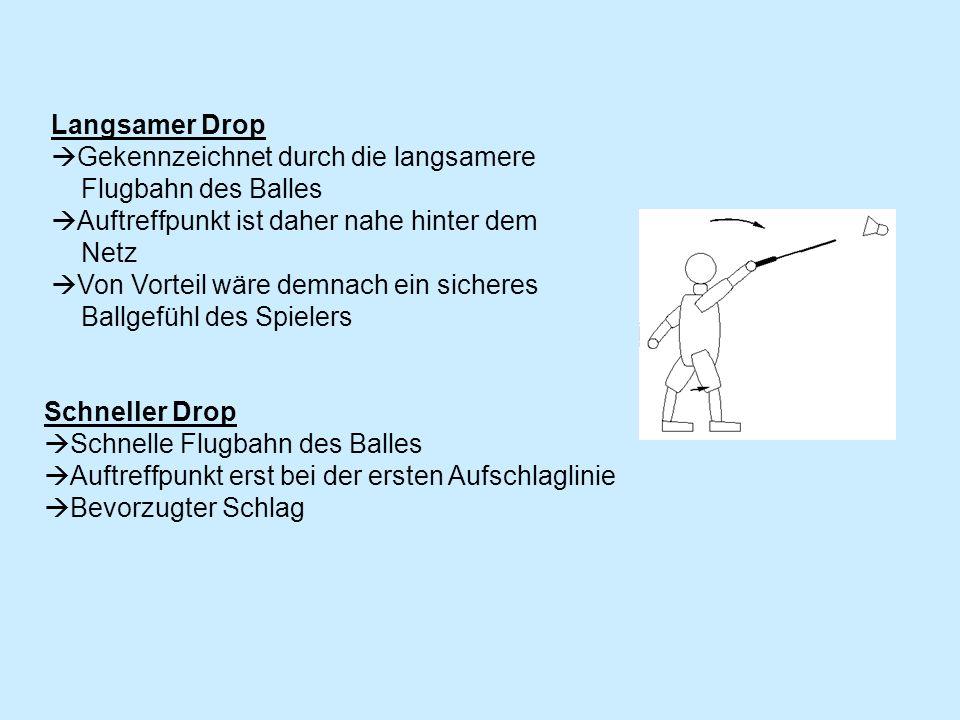 Langsamer Drop Gekennzeichnet durch die langsamere Flugbahn des Balles Auftreffpunkt ist daher nahe hinter dem Netz Von Vorteil wäre demnach ein siche
