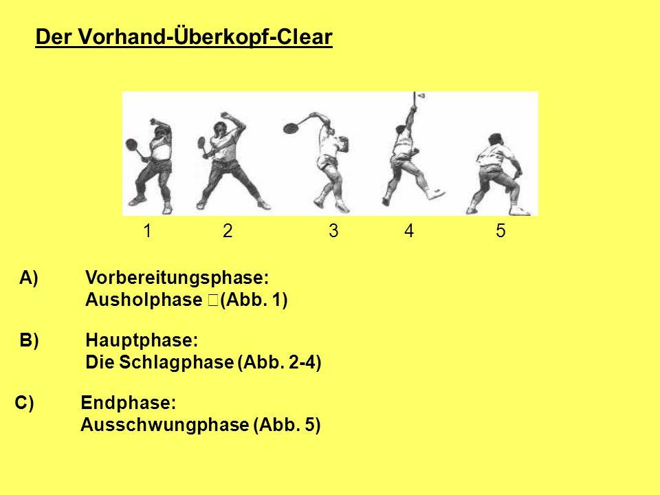 Der Vorhand-Überkopf-Clear A) Vorbereitungsphase: Ausholphase (Abb. 1) B)Hauptphase: Die Schlagphase (Abb. 2-4) C)Endphase: Ausschwungphase (Abb. 5)