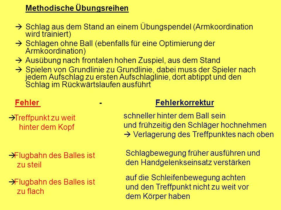 Methodische Übungsreihen Schlag aus dem Stand an einem Übungspendel (Armkoordination wird trainiert) Schlagen ohne Ball (ebenfalls für eine Optimierun