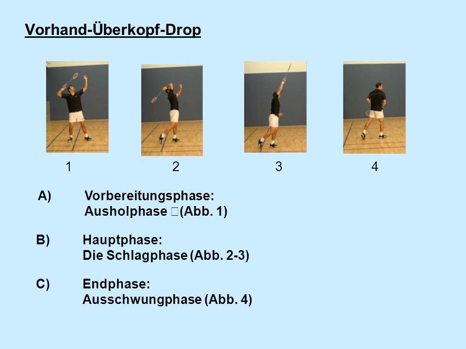 Vorhand-Überkopf-Drop 1 2 3 4 A) Vorbereitungsphase: Ausholphase (Abb. 1) B)Hauptphase: Die Schlagphase (Abb. 2-3) C)Endphase: Ausschwungphase (Abb.