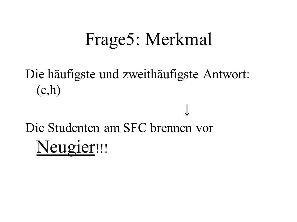 Frage5: Merkmal Die häufigste und zweithäufigste Antwort: (e,h) Die Studenten am SFC brennen vor Neugier !!!