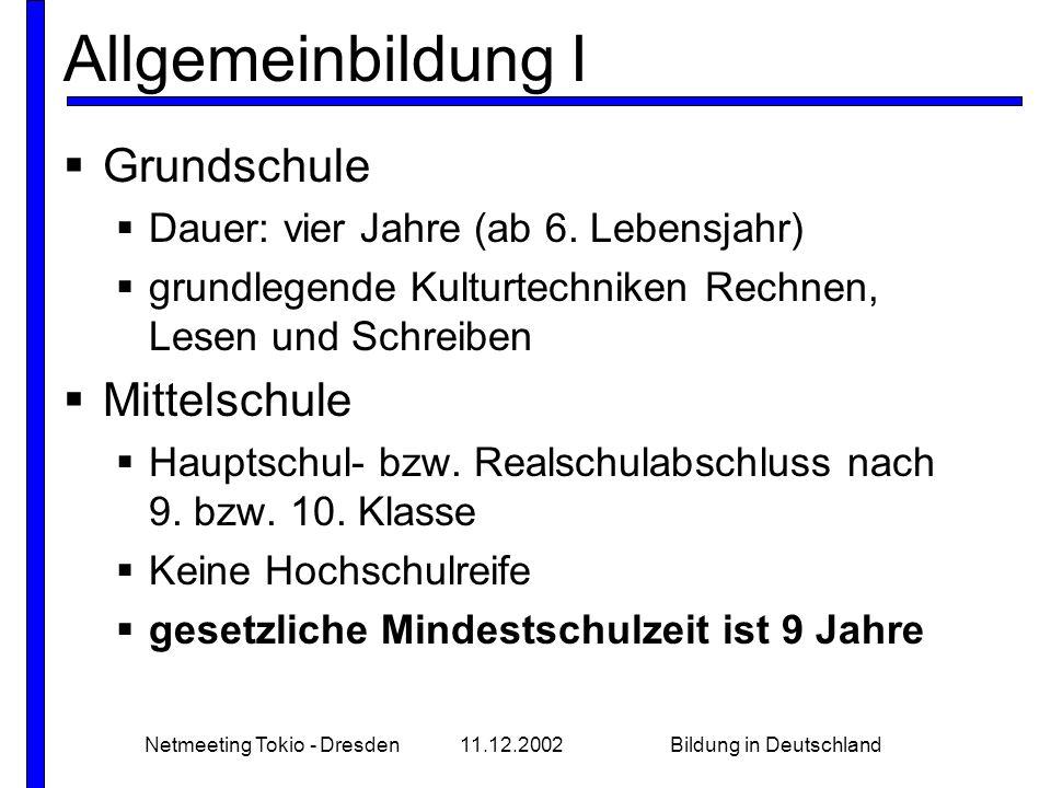 Netmeeting Tokio - Dresden11.12.2002Bildung in Deutschland Allgemeinbildung I Grundschule Dauer: vier Jahre (ab 6. Lebensjahr) grundlegende Kulturtech