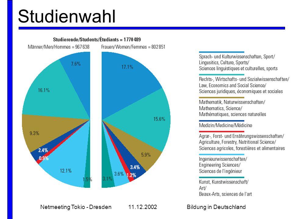 Netmeeting Tokio - Dresden11.12.2002Bildung in Deutschland Studienwahl