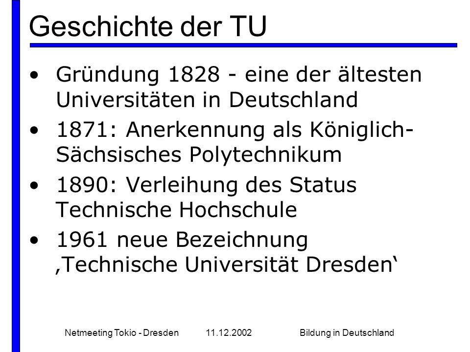 Netmeeting Tokio - Dresden11.12.2002Bildung in Deutschland Geschichte der TU Gründung 1828 - eine der ältesten Universitäten in Deutschland 1871: Aner