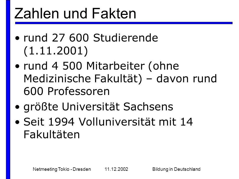 Netmeeting Tokio - Dresden11.12.2002Bildung in Deutschland Zahlen und Fakten rund 27 600 Studierende (1.11.2001) rund 4 500 Mitarbeiter (ohne Medizinische Fakultät) – davon rund 600 Professoren größte Universität Sachsens Seit 1994 Volluniversität mit 14 Fakultäten